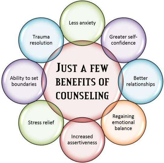 Benefits-of-Counseling1